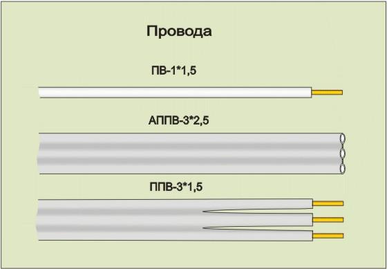 провод пугв 48
